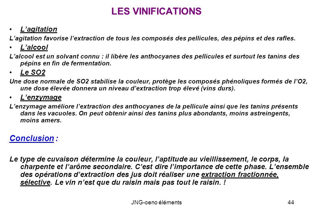LES VINIFICATIONS Conclusion : L'agitation L'alcool Le SO2 L'enzymage