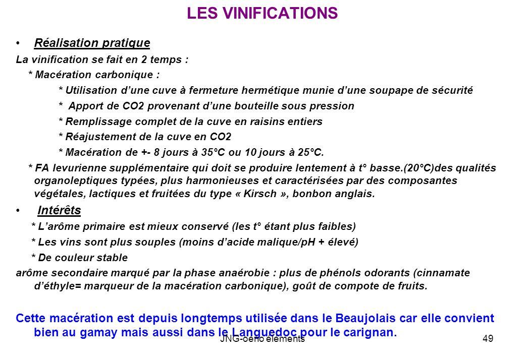 LES VINIFICATIONS Réalisation pratique Intérêts