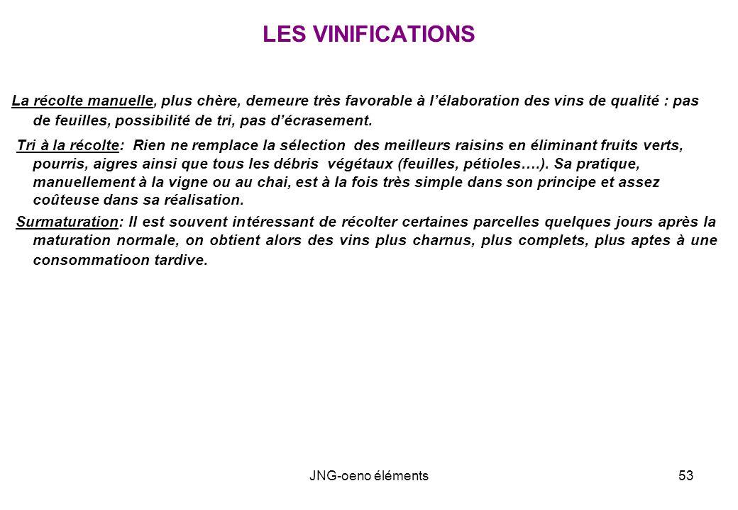 LES VINIFICATIONS