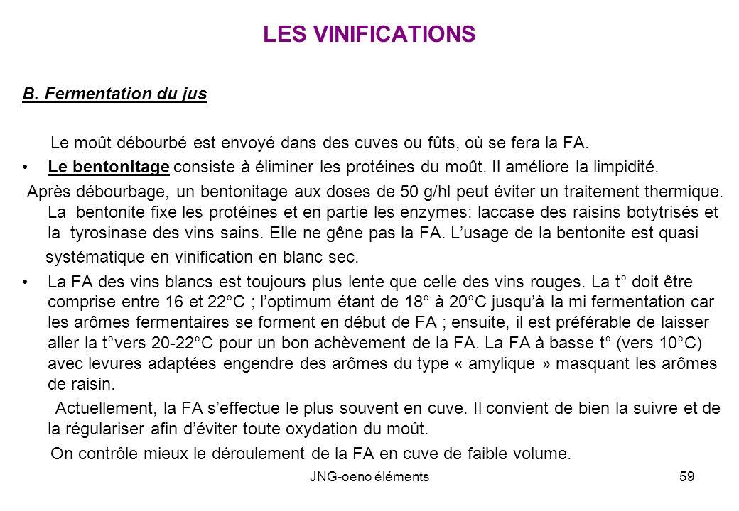 LES VINIFICATIONS B. Fermentation du jus