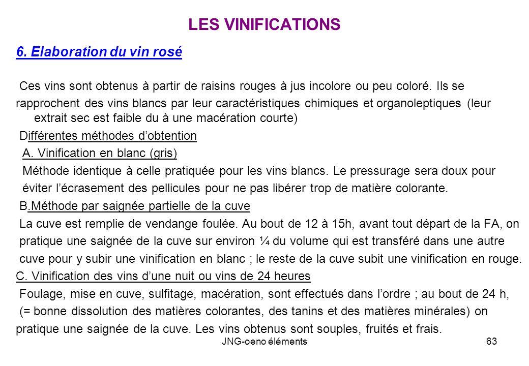 LES VINIFICATIONS 6. Elaboration du vin rosé
