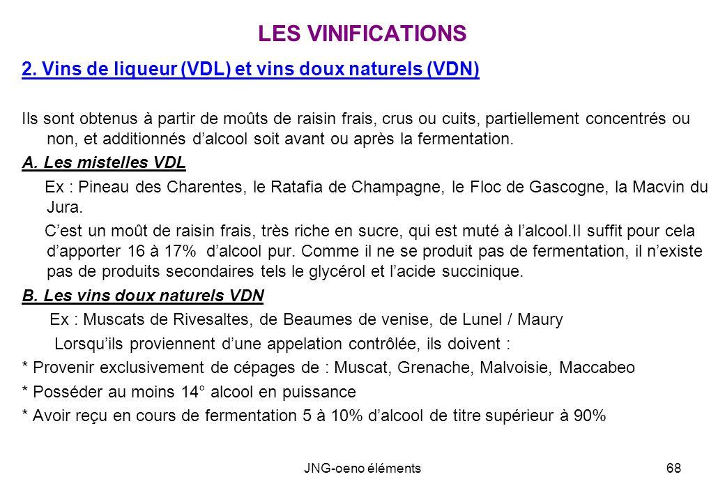 LES VINIFICATIONS 2. Vins de liqueur (VDL) et vins doux naturels (VDN)