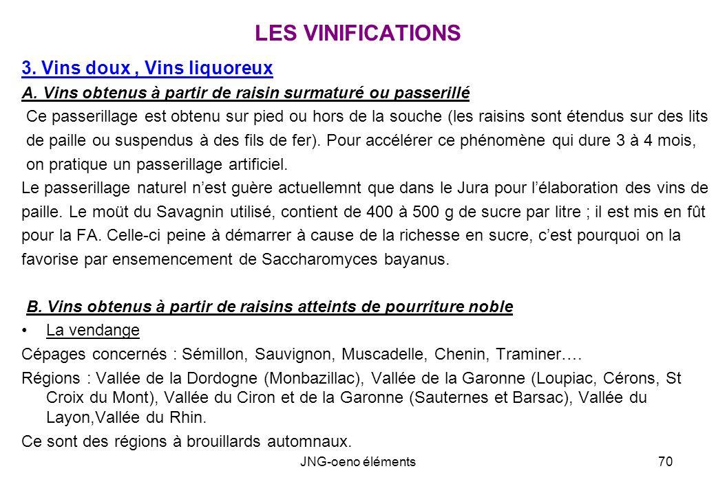 LES VINIFICATIONS 3. Vins doux , Vins liquoreux