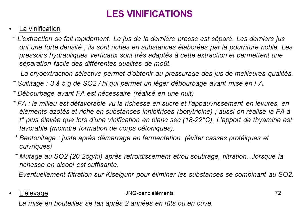LES VINIFICATIONS La vinification