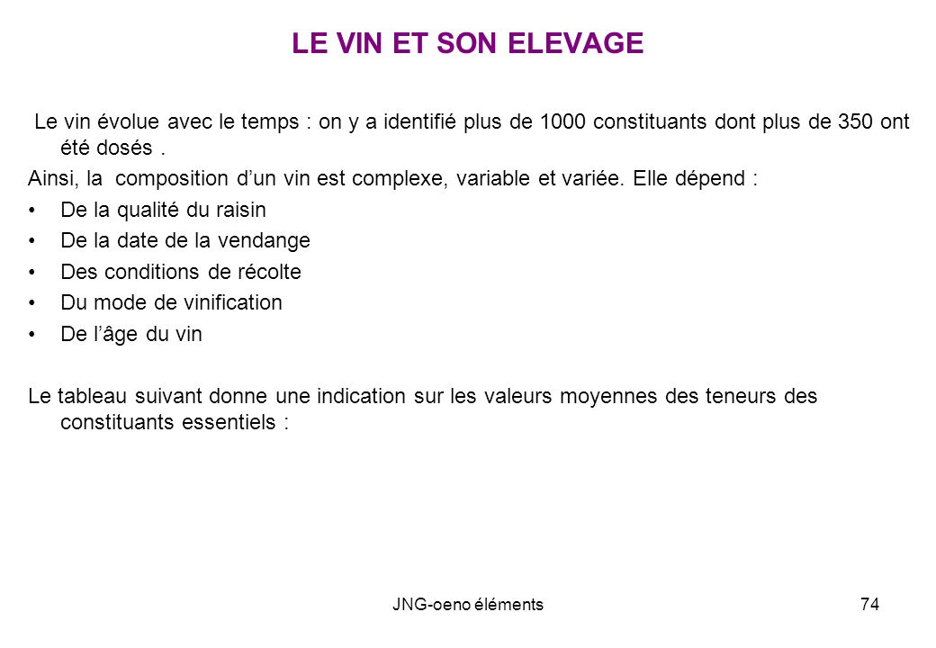 LE VIN ET SON ELEVAGE Le vin évolue avec le temps : on y a identifié plus de 1000 constituants dont plus de 350 ont été dosés .
