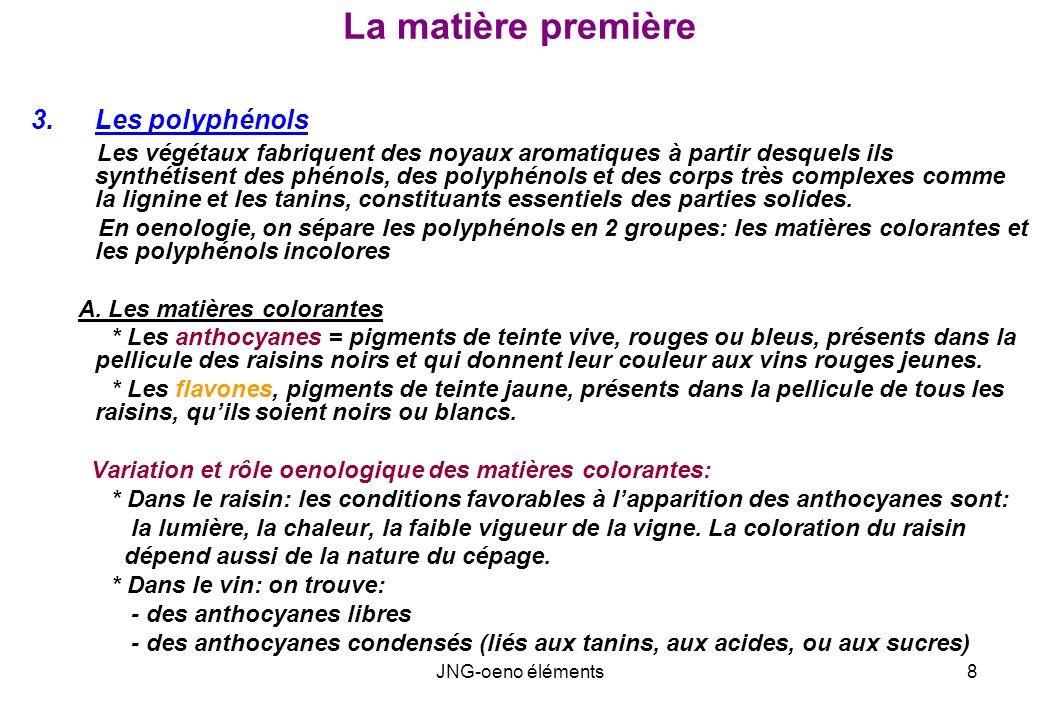 La matière première Les polyphénols