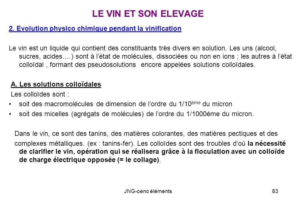 LE VIN ET SON ELEVAGE 2. Evolution physico chimique pendant la vinification.
