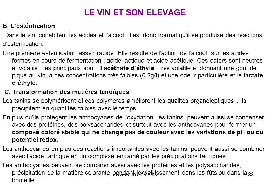 LE VIN ET SON ELEVAGE B. L'estérification
