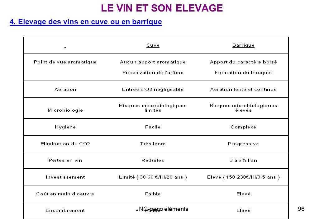 LE VIN ET SON ELEVAGE 4. Elevage des vins en cuve ou en barrique