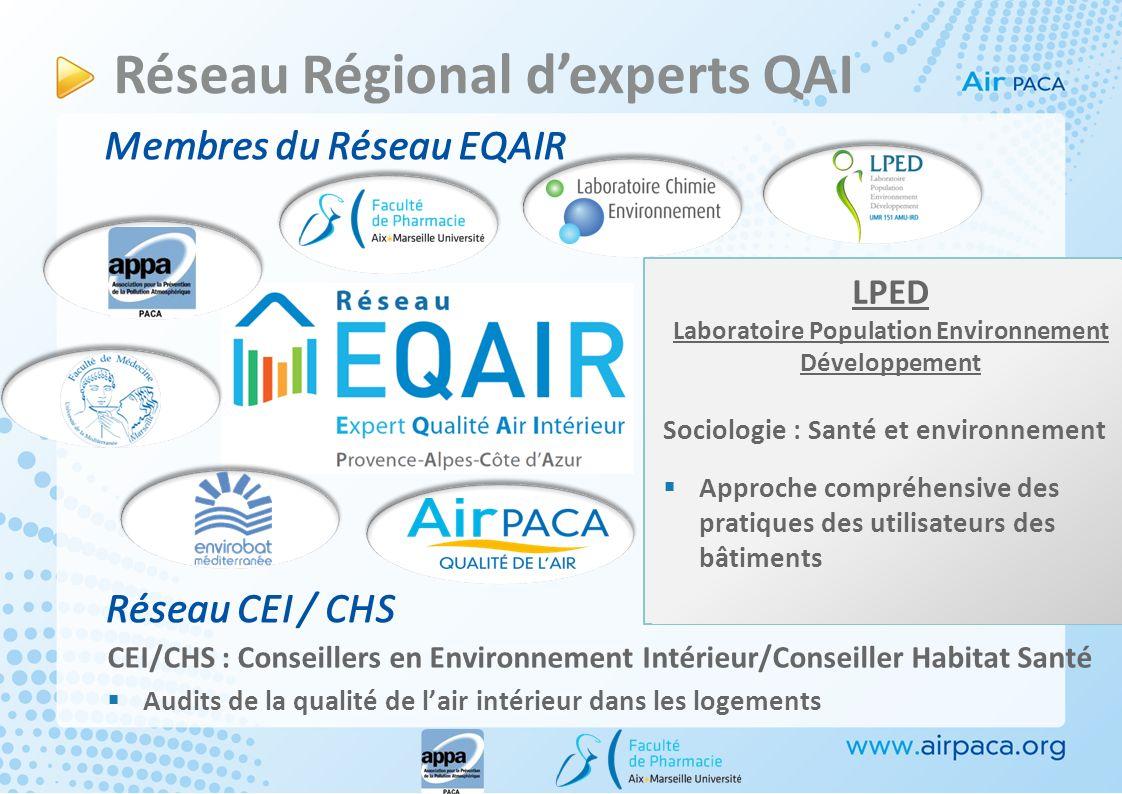 Réseau Régional d'experts QAI