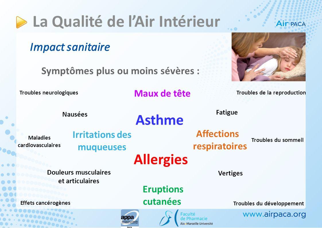 Asthme Allergies La Qualité de l'Air Intérieur Maux de tête