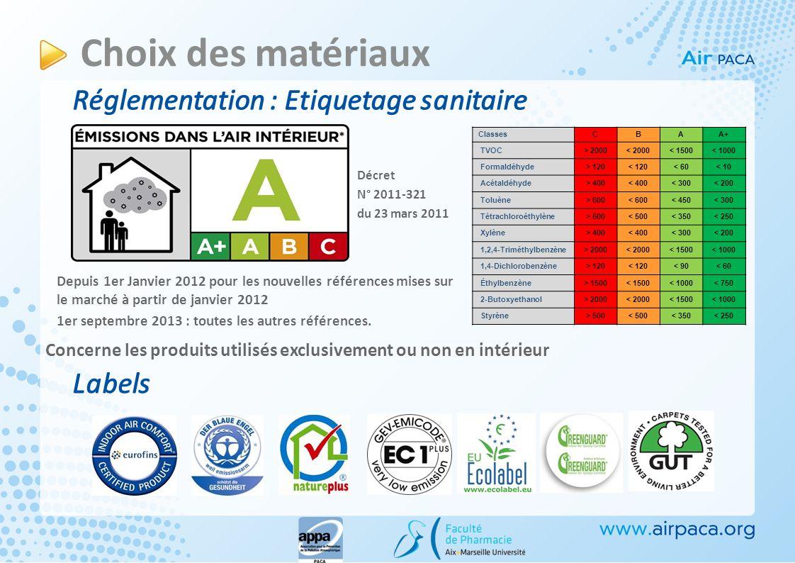 Choix des matériaux Réglementation : Etiquetage sanitaire Labels