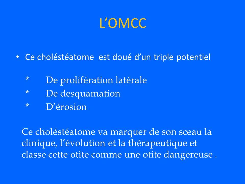 L'OMCC Ce choléstéatome est doué d'un triple potentiel