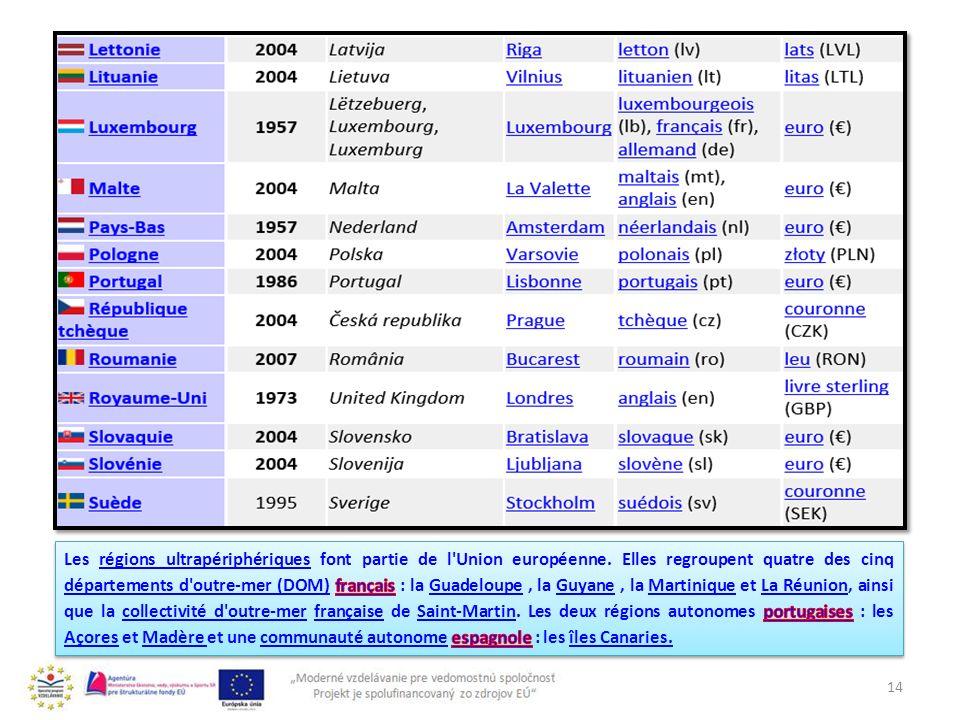 Les régions ultrapériphériques font partie de l Union européenne