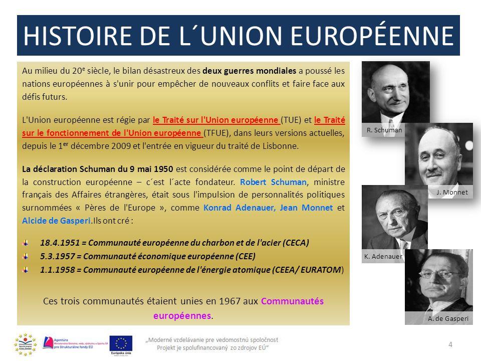 HISTOIRE DE L´UNION EUROPÉENNE