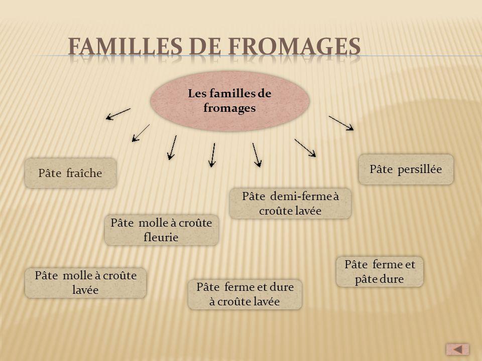 Les familles de fromages