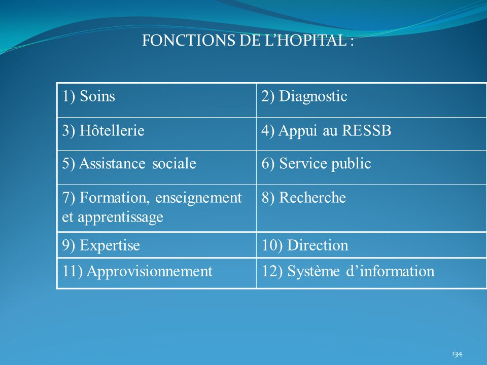 FONCTIONS DE L'HOPITAL :