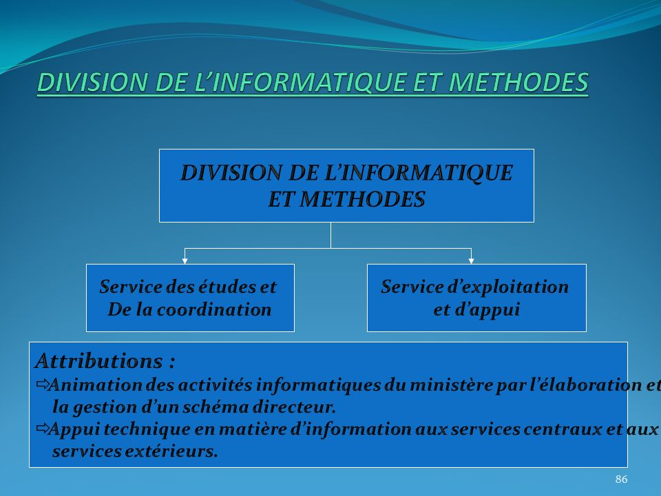 DIVISION DE L'INFORMATIQUE ET METHODES