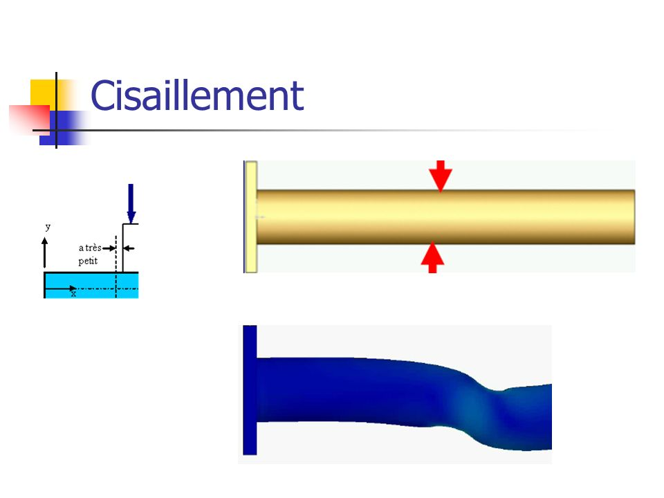 Cisaillement