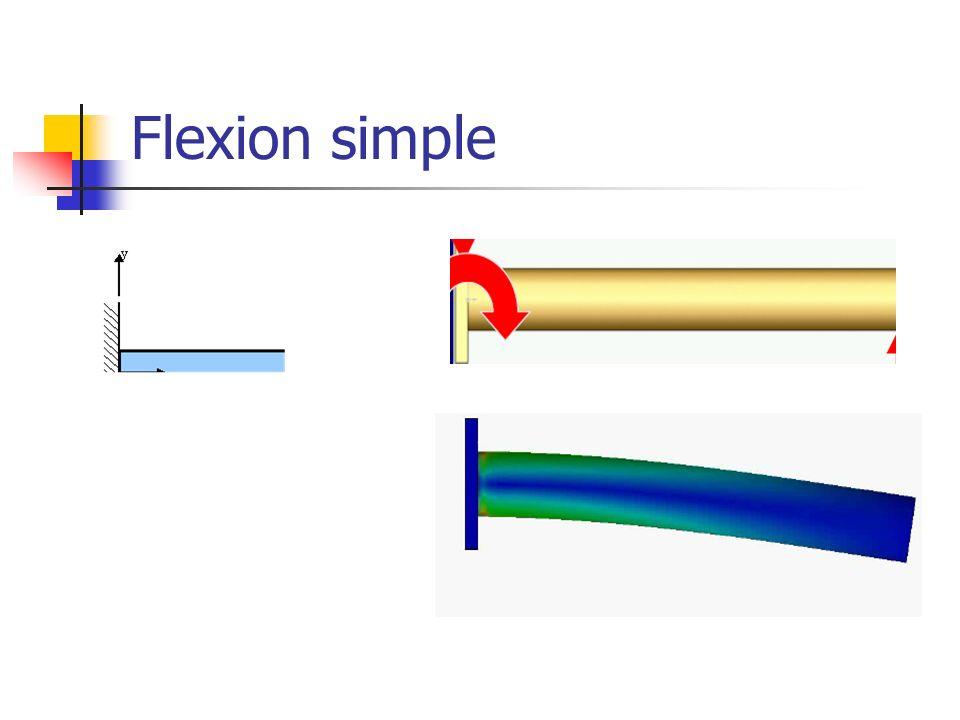 Flexion simple