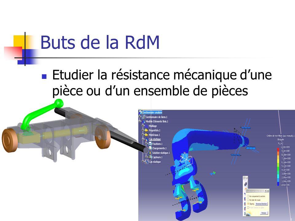 Buts de la RdM Etudier la résistance mécanique d'une pièce ou d'un ensemble de pièces