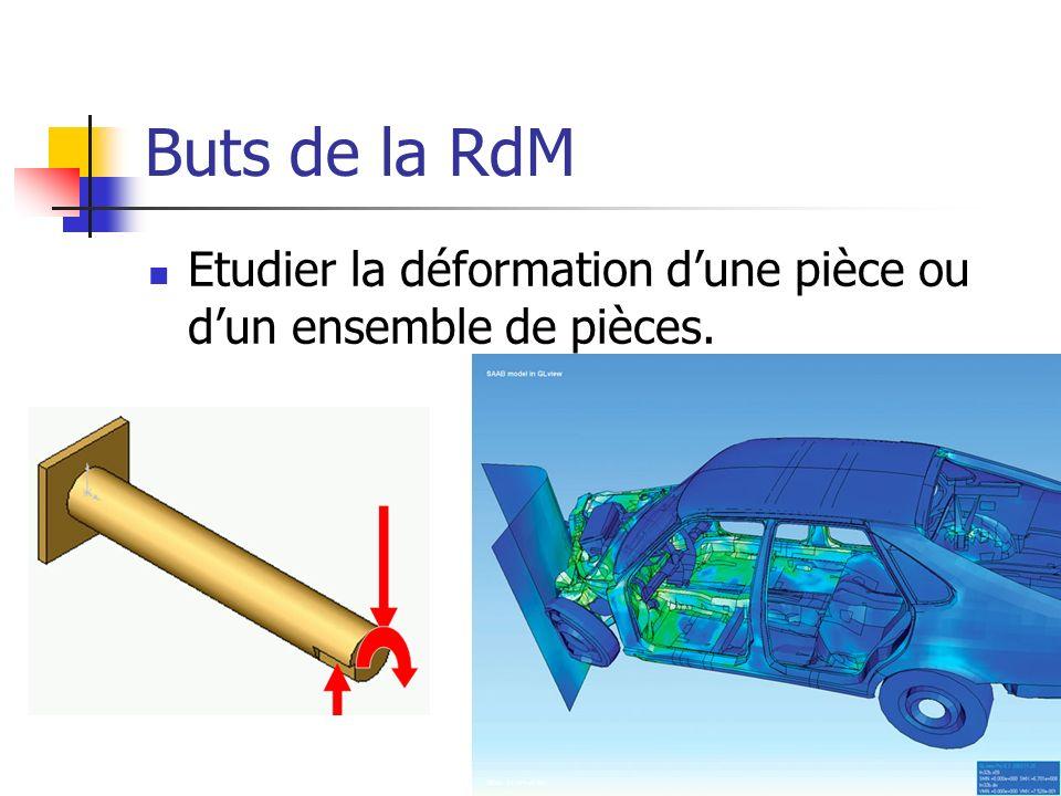 Buts de la RdM Etudier la déformation d'une pièce ou d'un ensemble de pièces.
