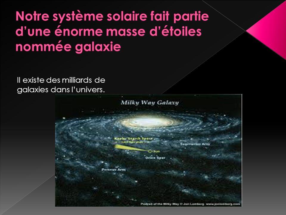 Notre système solaire fait partie d'une énorme masse d'étoiles nommée galaxie