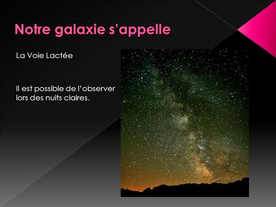Notre galaxie s'appelle