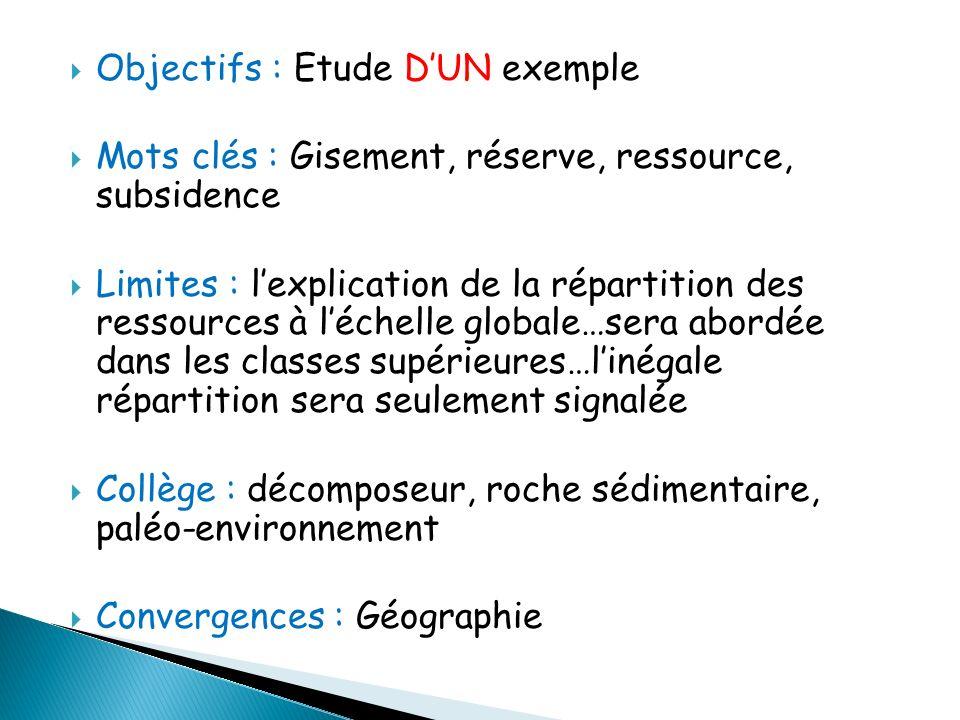 Objectifs : Etude D'UN exemple