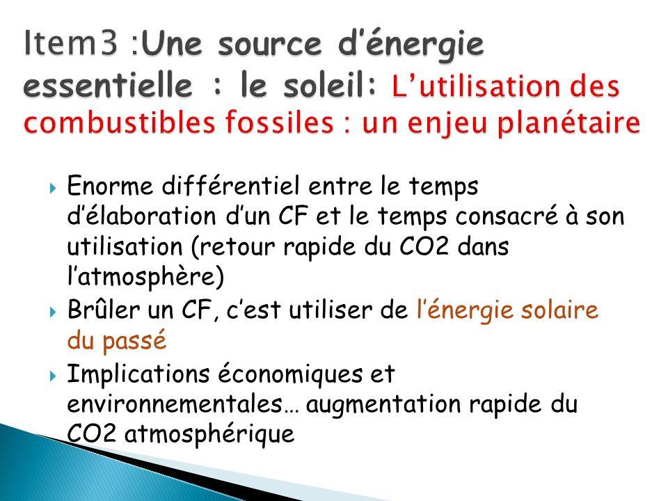 Item3 :Une source d'énergie essentielle : le soleil: L'utilisation des combustibles fossiles : un enjeu planétaire