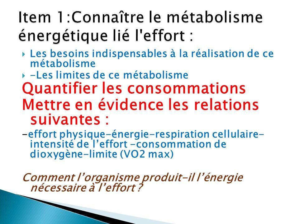 Item 1:Connaître le métabolisme énergétique lié l effort :
