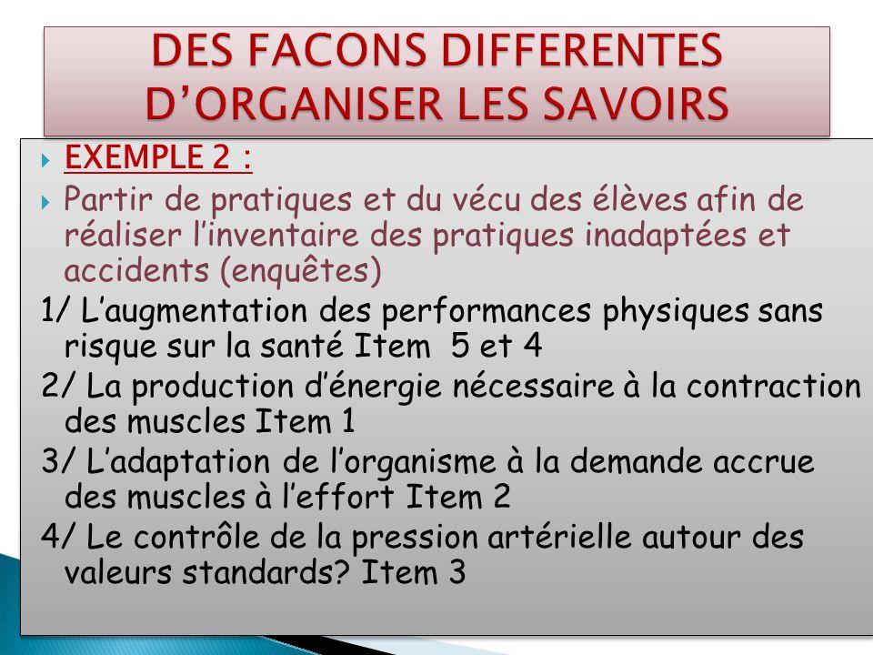 DES FACONS DIFFERENTES D'ORGANISER LES SAVOIRS