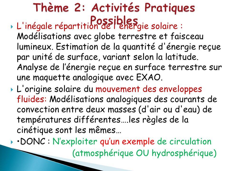Thème 2: Activités Pratiques Possibles