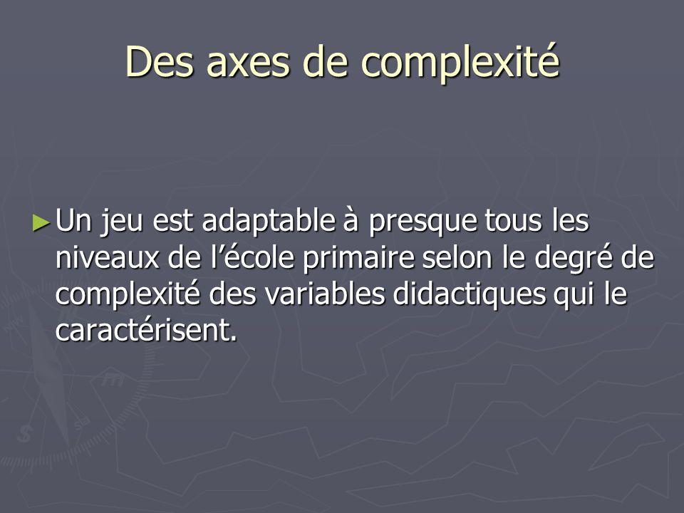 Des axes de complexité