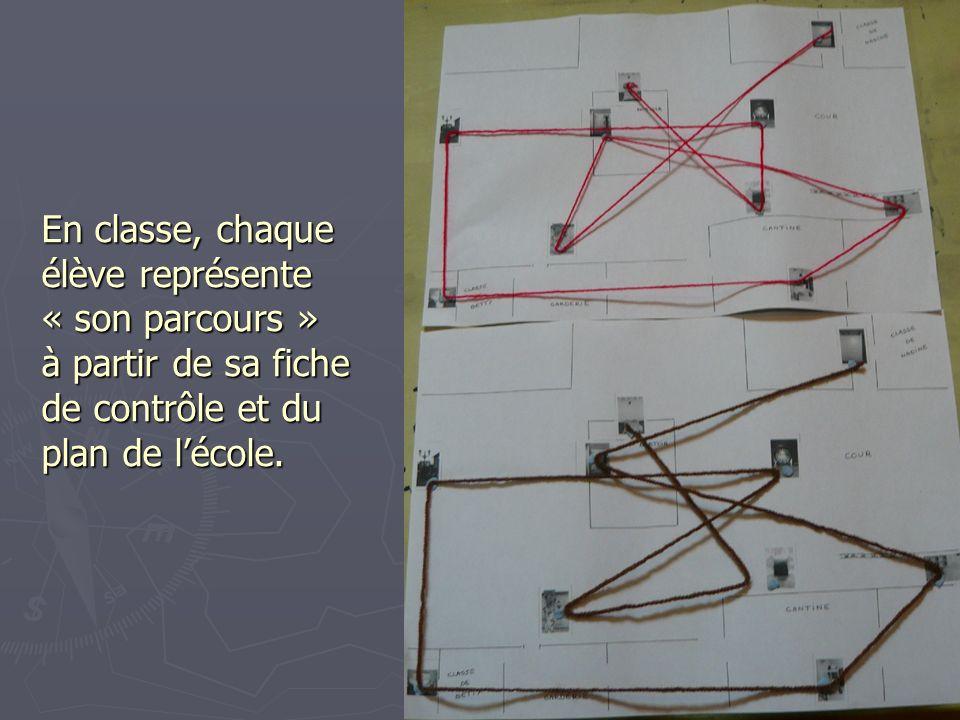 En classe, chaque élève représente « son parcours » à partir de sa fiche de contrôle et du plan de l'école.
