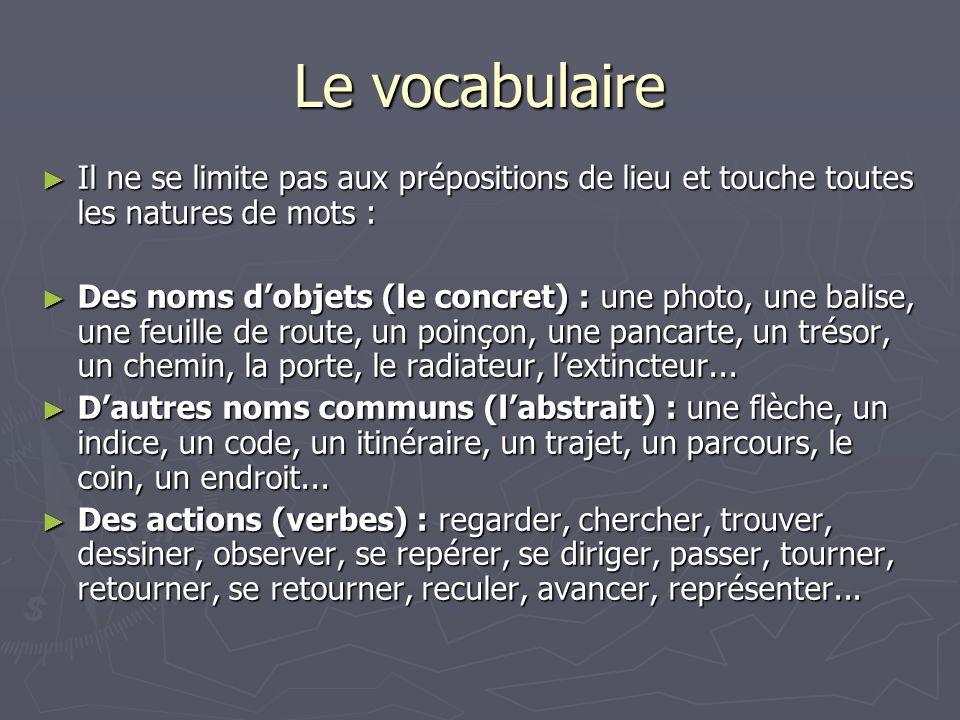 Le vocabulaire Il ne se limite pas aux prépositions de lieu et touche toutes les natures de mots :