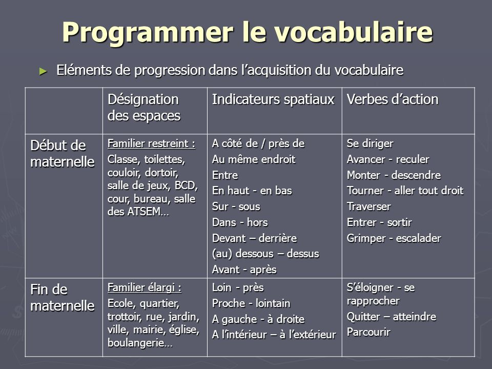 Programmer le vocabulaire