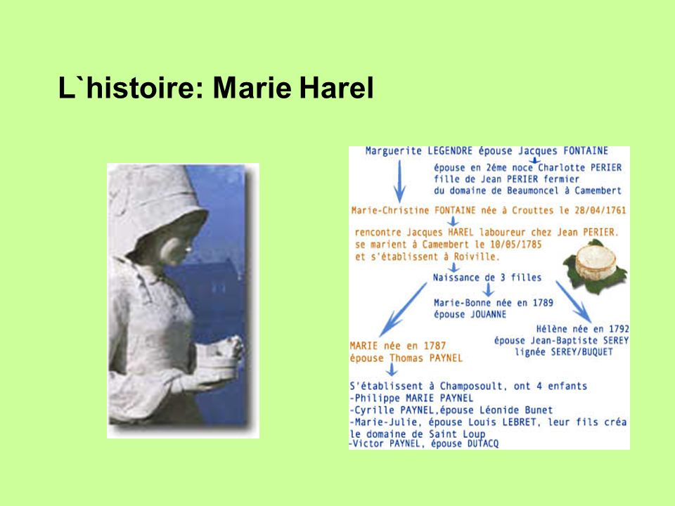 L`histoire: Marie Harel