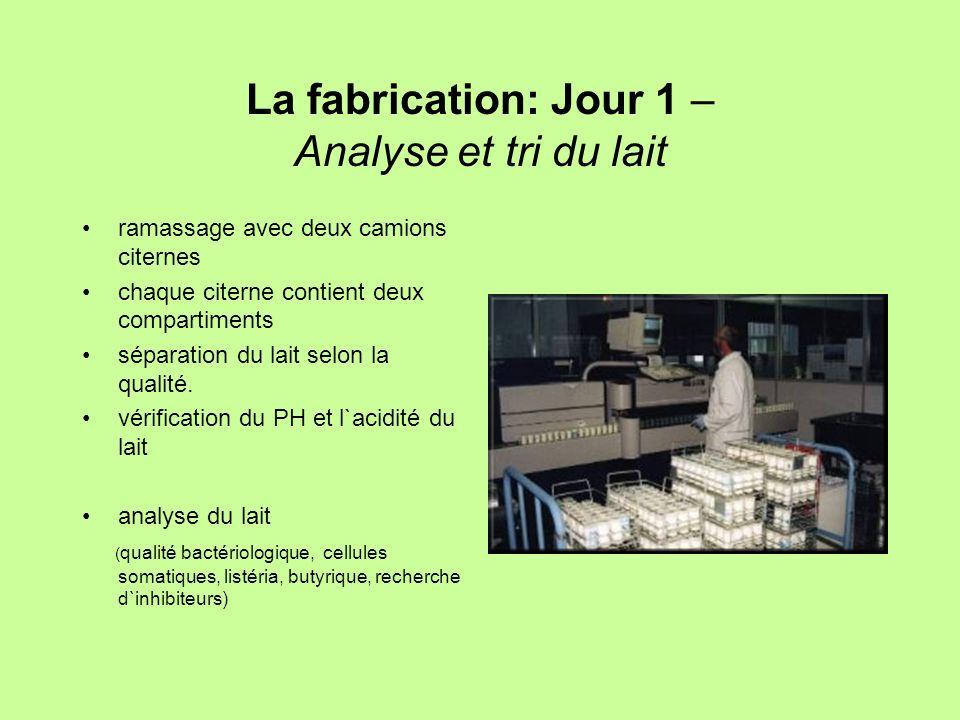 La fabrication: Jour 1 – Analyse et tri du lait