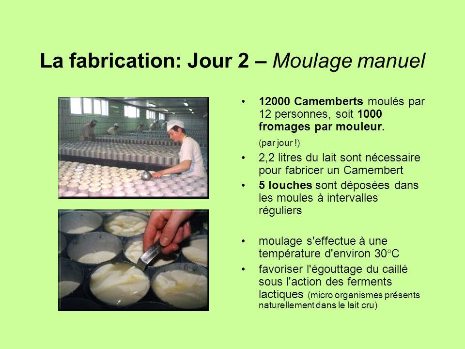 La fabrication: Jour 2 – Moulage manuel