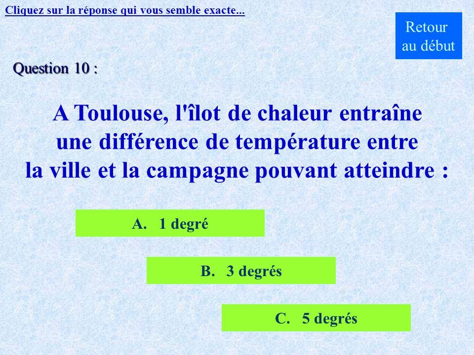 A Toulouse, l îlot de chaleur entraîne