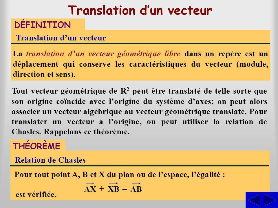 Translation d'un vecteur