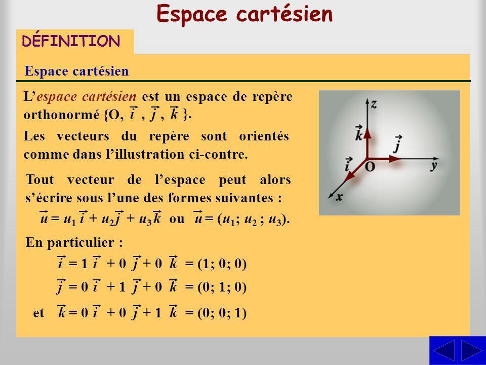 Espace cartésien DÉFINITION Espace cartésien