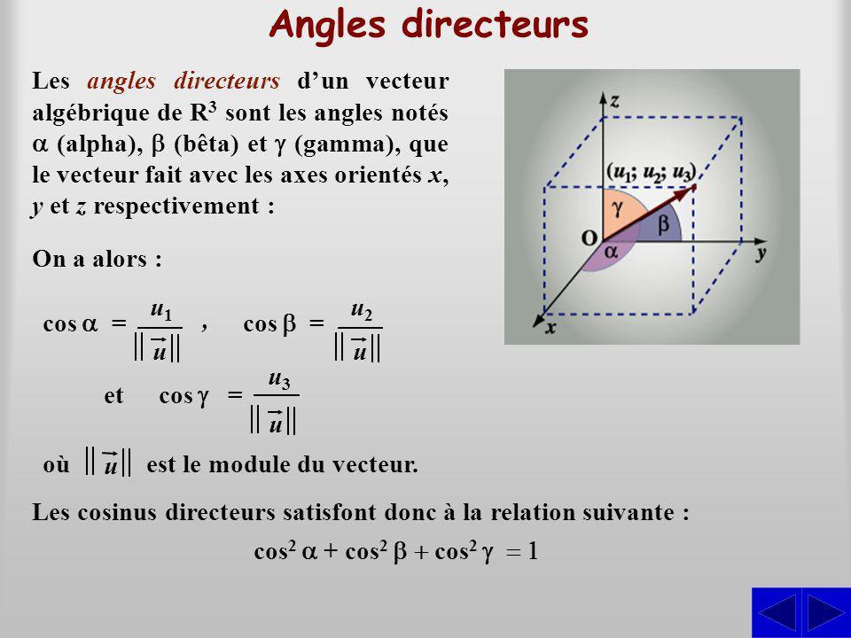 Angles directeurs
