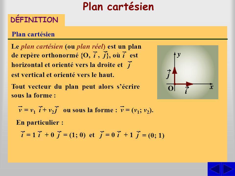 Plan cartésien DÉFINITION Plan cartésien