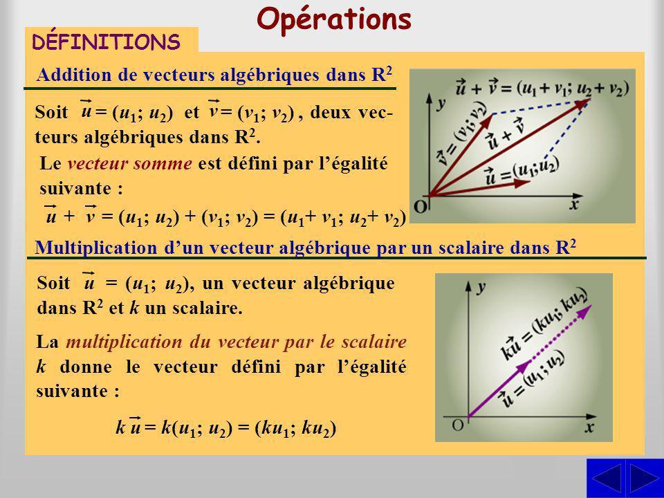Opérations S DÉFINITIONS Addition de vecteurs algébriques dans R2
