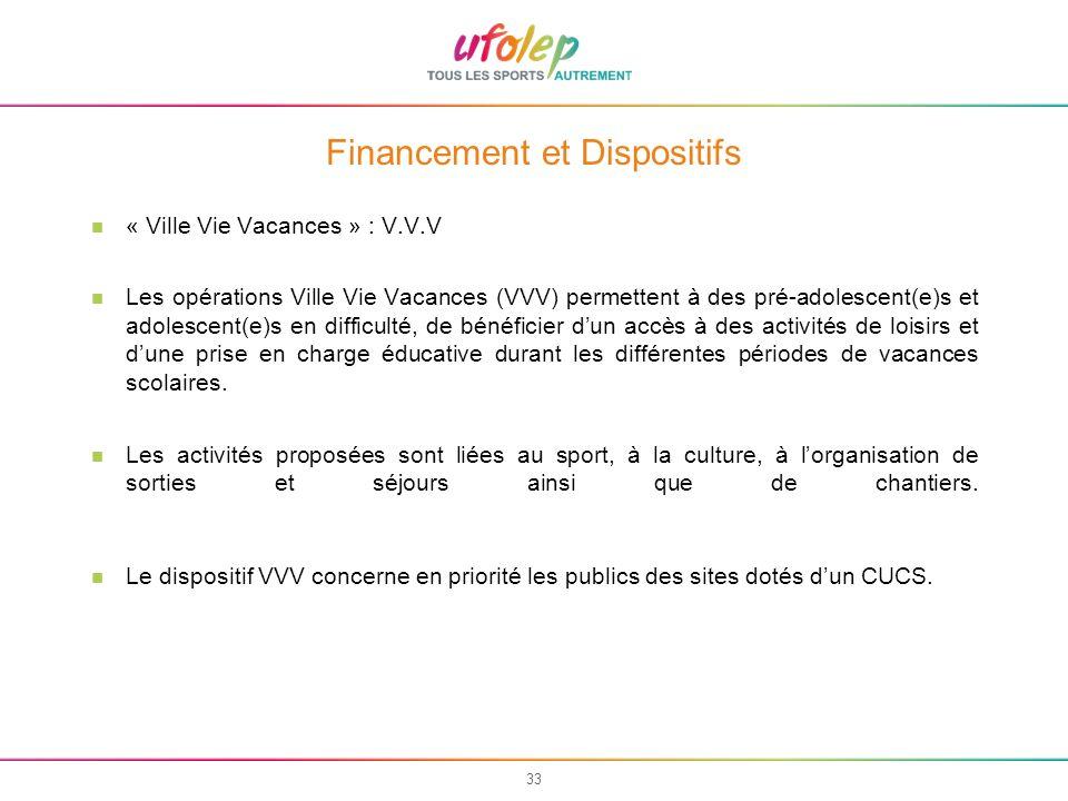 Financement et Dispositifs
