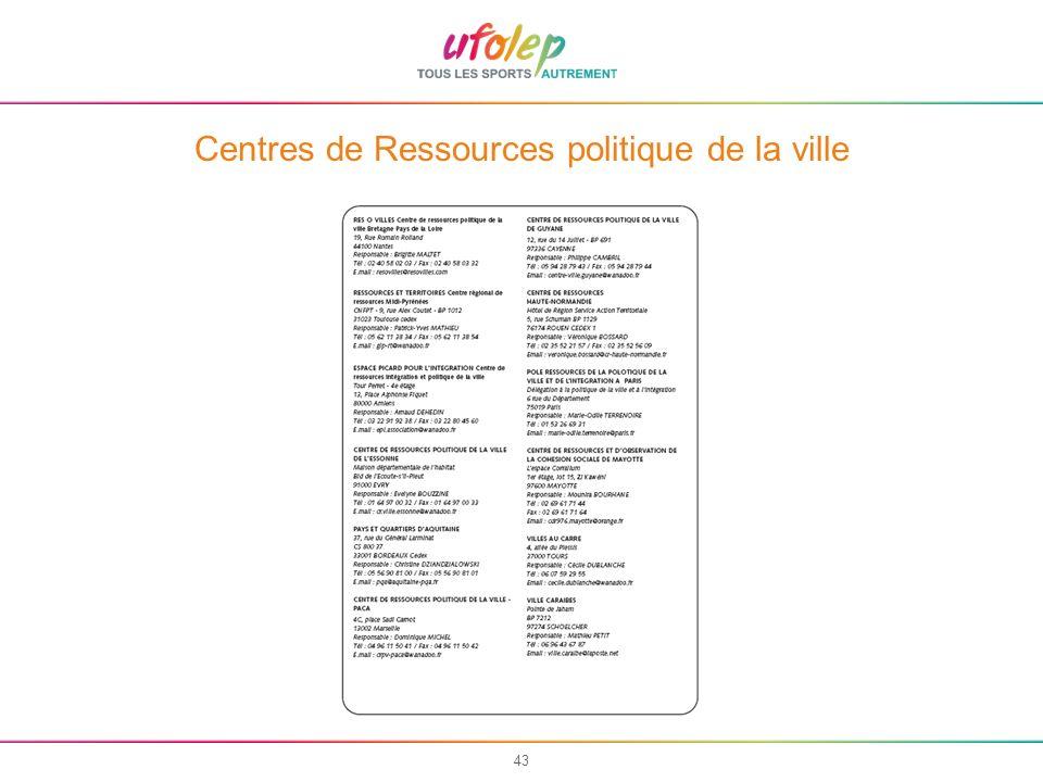 Centres de Ressources politique de la ville
