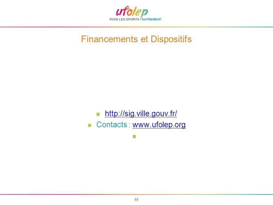Financements et Dispositifs