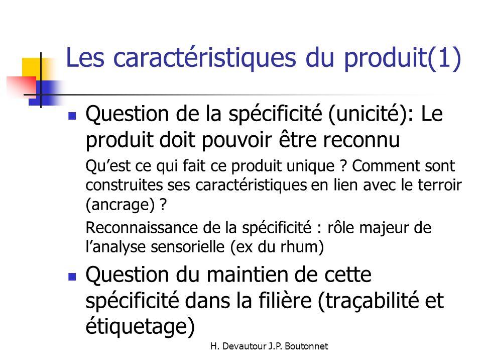Les caractéristiques du produit(1)